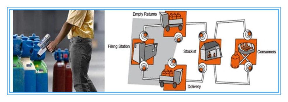 gas cylinder UHF RFID tag